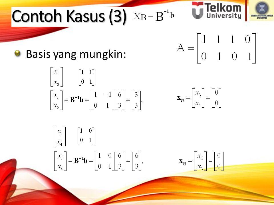 Contoh Kasus (3) Basis yang mungkin: 1. B = [a1, a2] = XB =